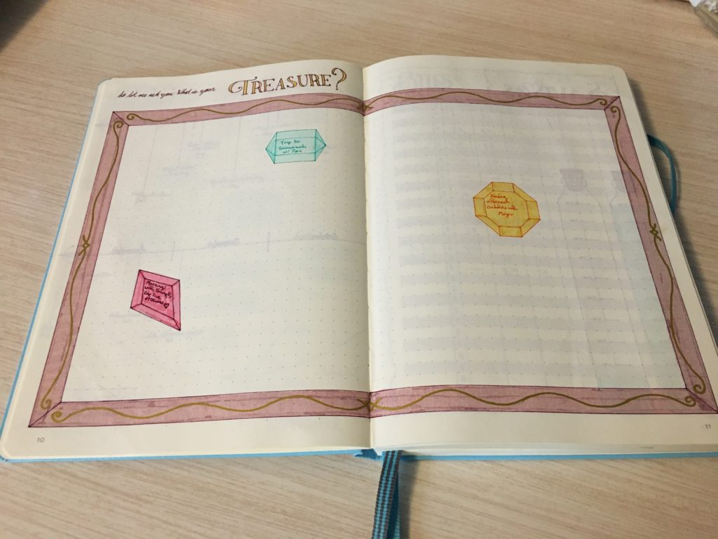 Bullet Journal Unexpected Treasures page