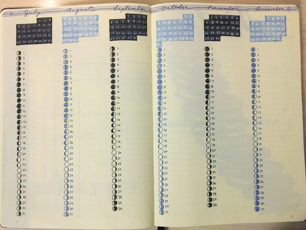 New bullet journal future log moon phases