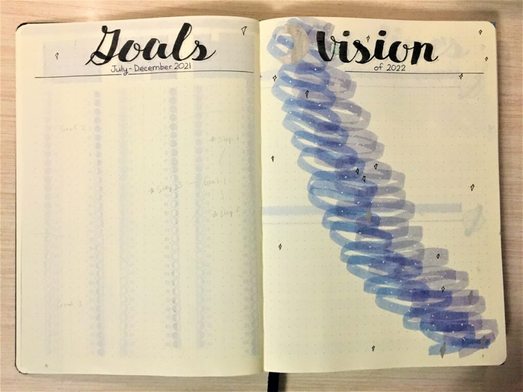 New bullet journal goals and vision board